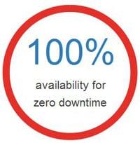 zero-downtime_en
